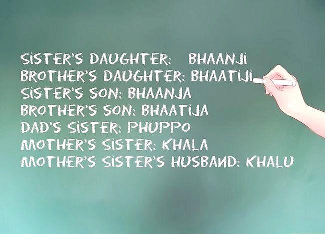 Titel afbeelding Say Most Common Words in Urdu Step 4