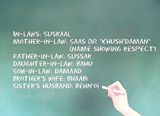 Titel afbeelding Say Most Common Words in Urdu Step 5