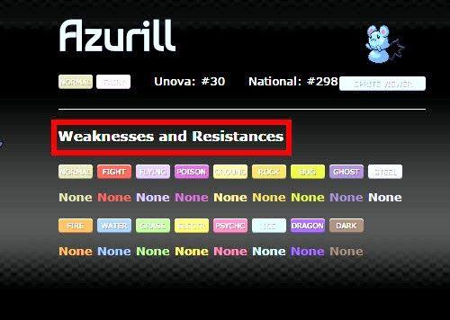 Titel afbeelding Evolve Azurill Step 2