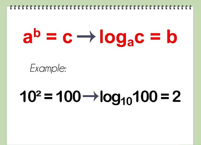 Hoe logaritmische tabellen te gebruiken
